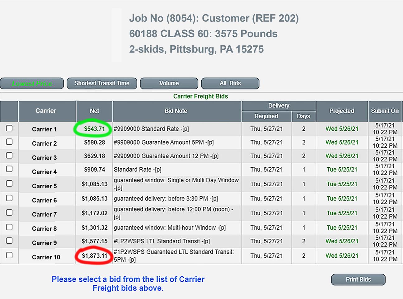 FutureTrans Price Comparison 2